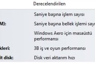 Hoşgeldin Windows 7